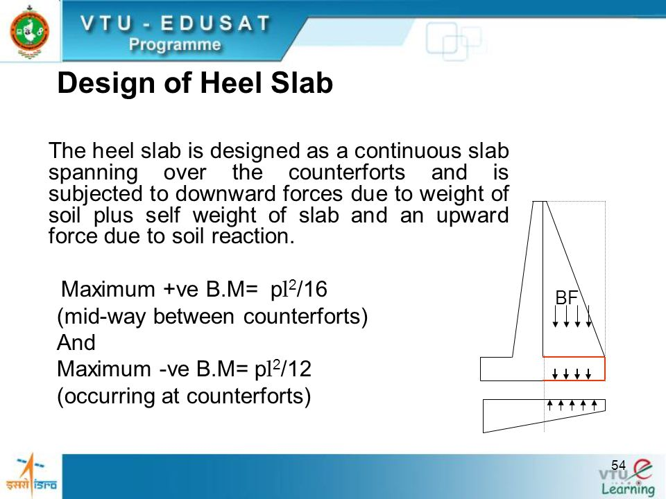 Design of Heel Slab