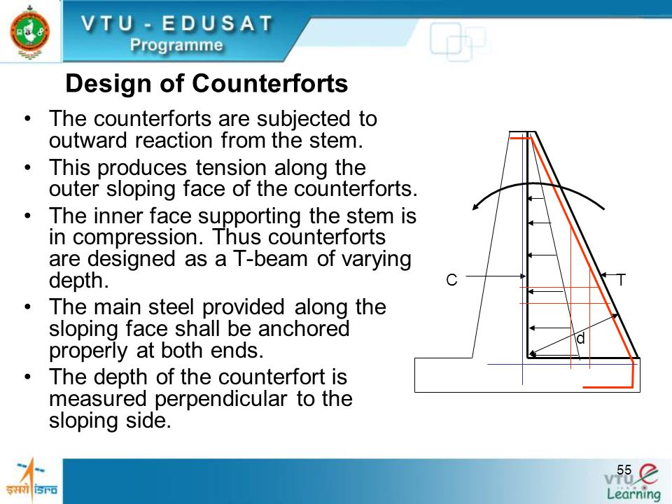 Design of Counterforts