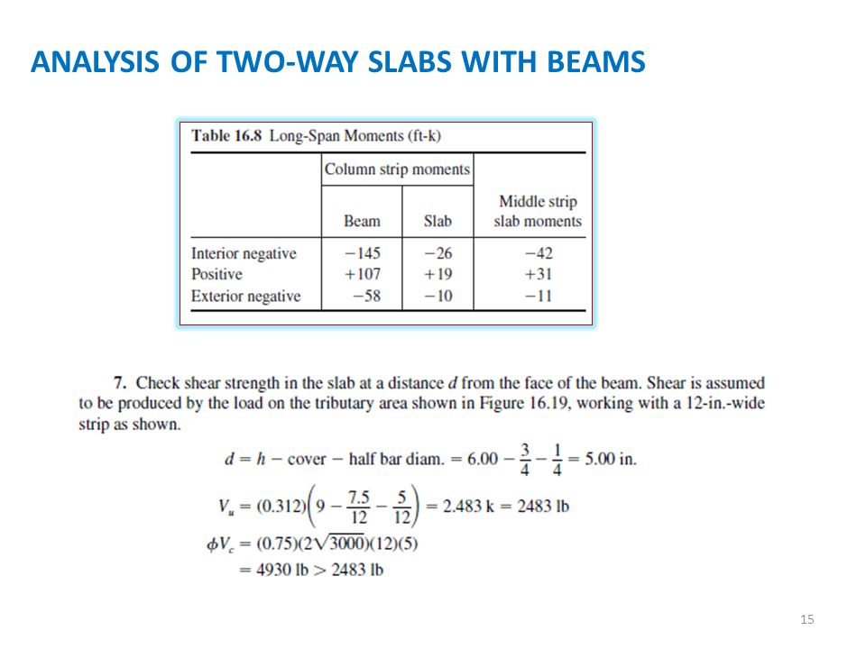 ANALYSIS OF TWO-WAY SLABS WITH BEAMS