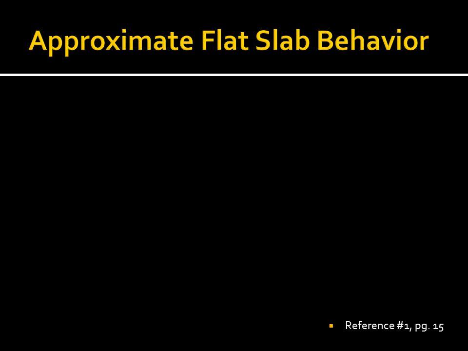 Approximate Flat Slab Behavior