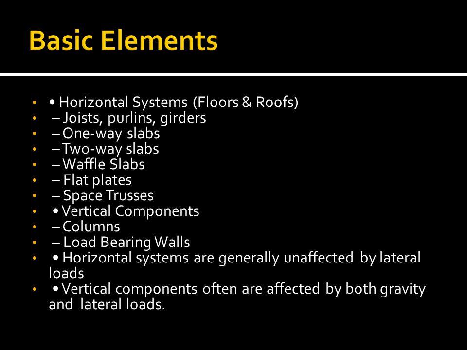 Basic Elements • Horizontal Systems (Floors & Roofs)