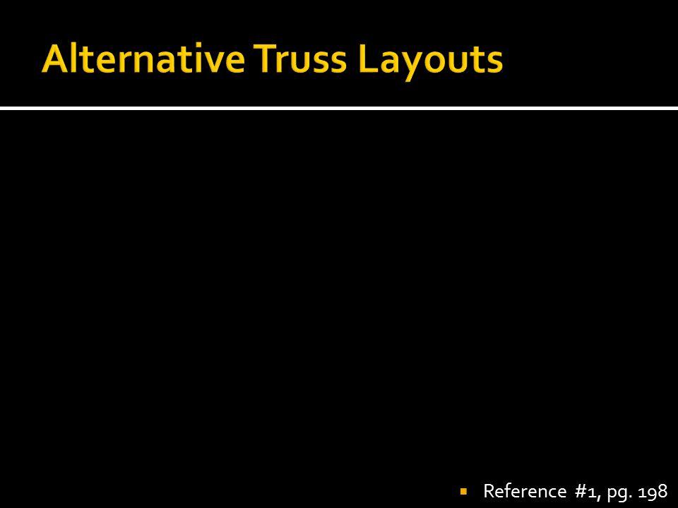 Alternative Truss Layouts