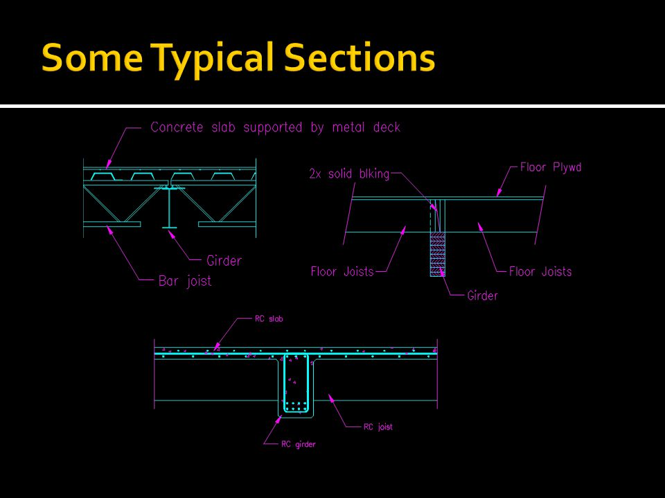Some Typical Sections