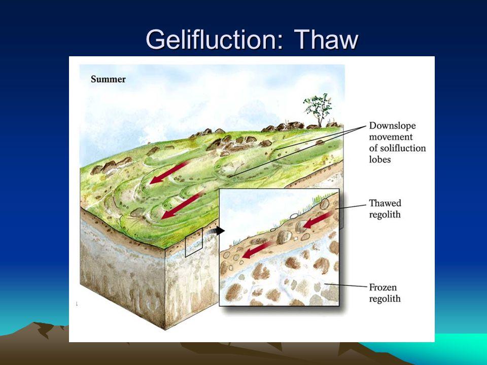 Gelifluction: Thaw