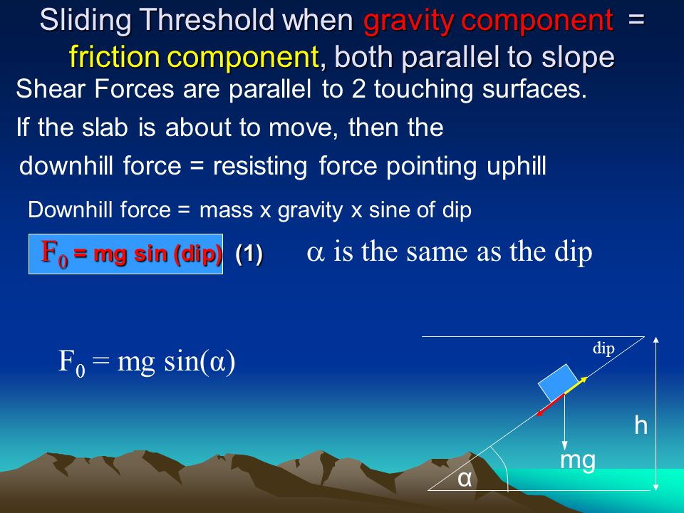 Sliding Threshold when gravity component = friction component, both parallel to slope