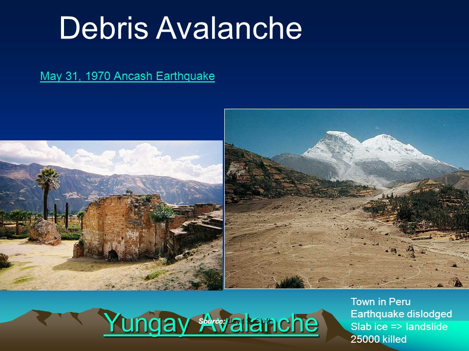 Debris Avalanche Yungay Avalanche May 31, 1970 Ancash Earthquake