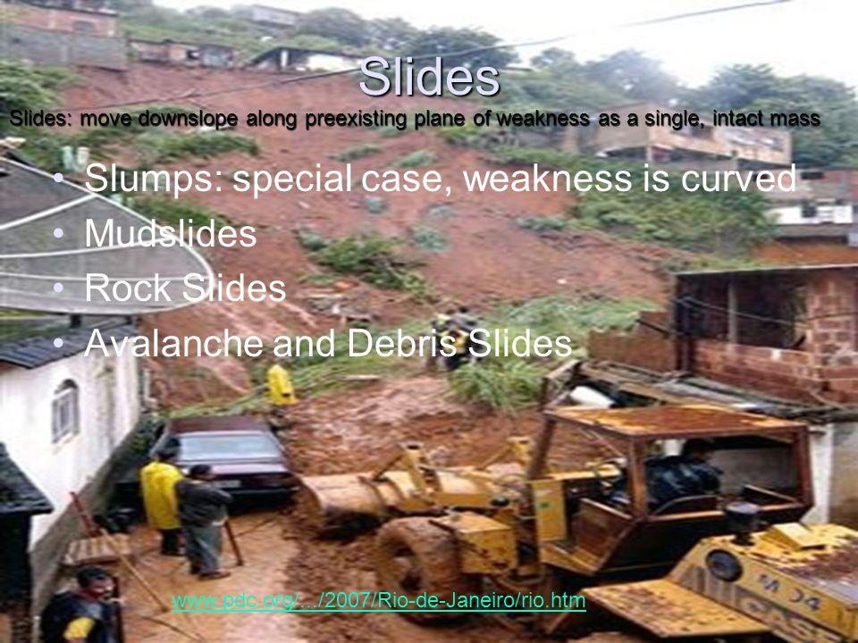 Slides Slumps: special case, weakness is curved Mudslides Rock Slides