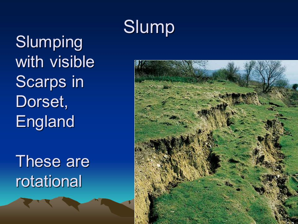 Slump Slumping with visible Scarps in Dorset, England These are rotational