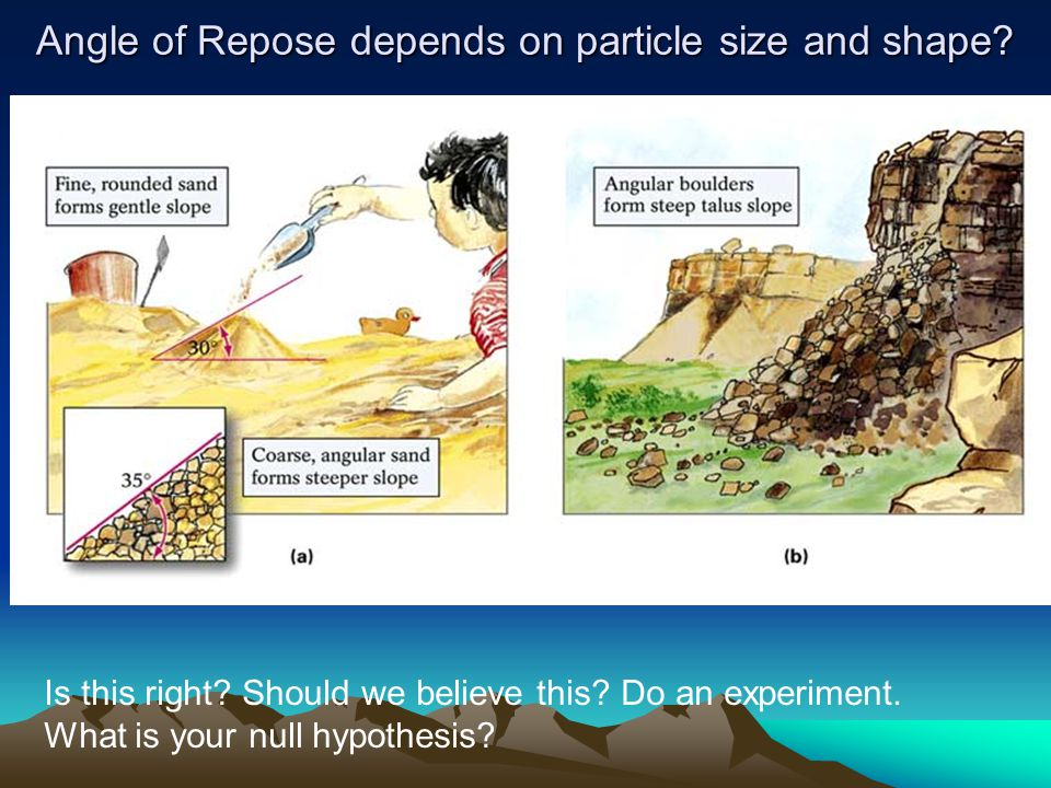 Angle of Repose depends on particle size and shape