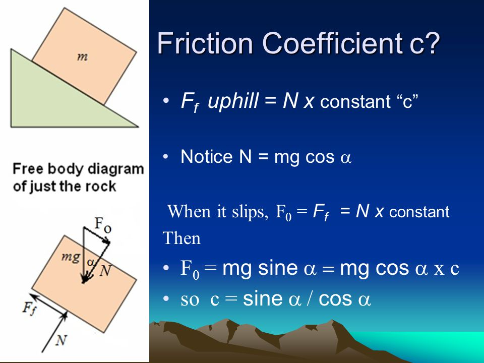 Friction Coefficient c