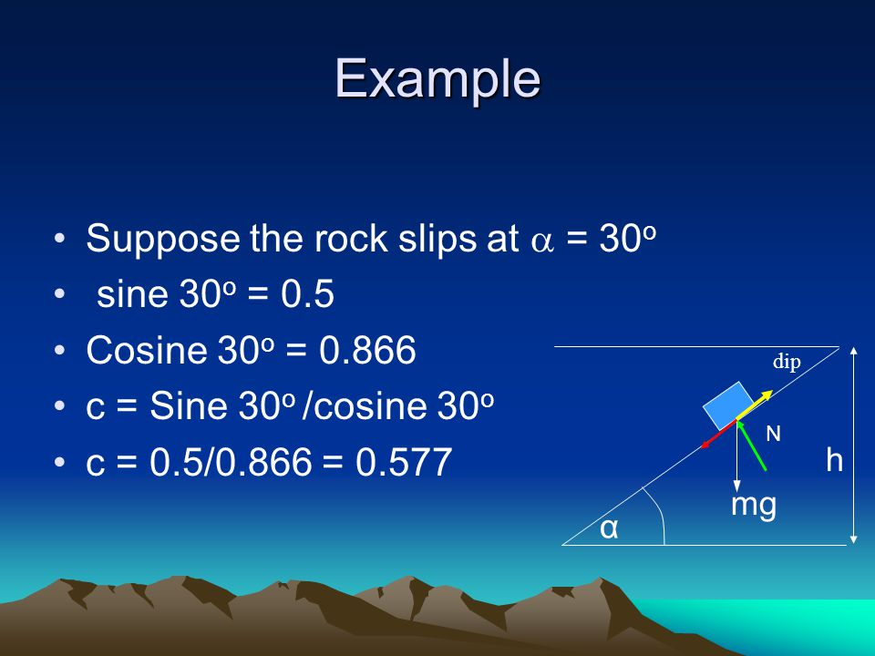 Example Suppose the rock slips at a = 30o sine 30o = 0.5