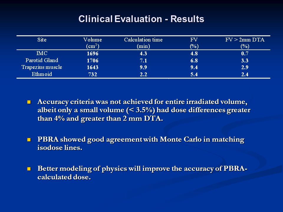 Clinical Evaluation - Results