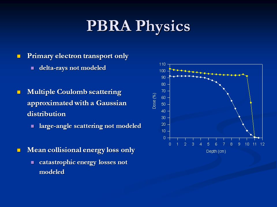 PBRA Physics Primary electron transport only