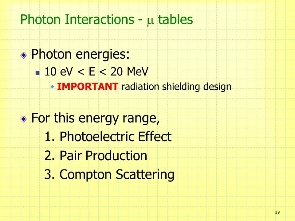 Photon Interactions -  tables