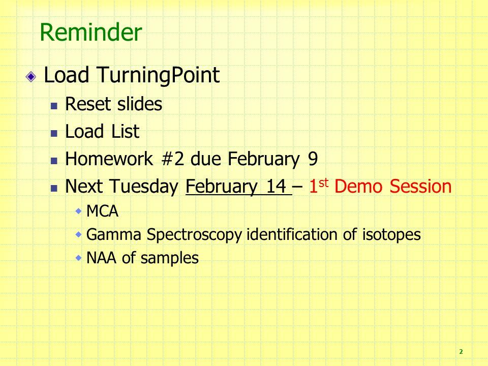 Reminder Load TurningPoint Reset slides Load List