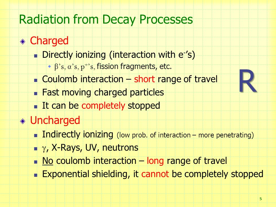 Radiation from Decay Processes
