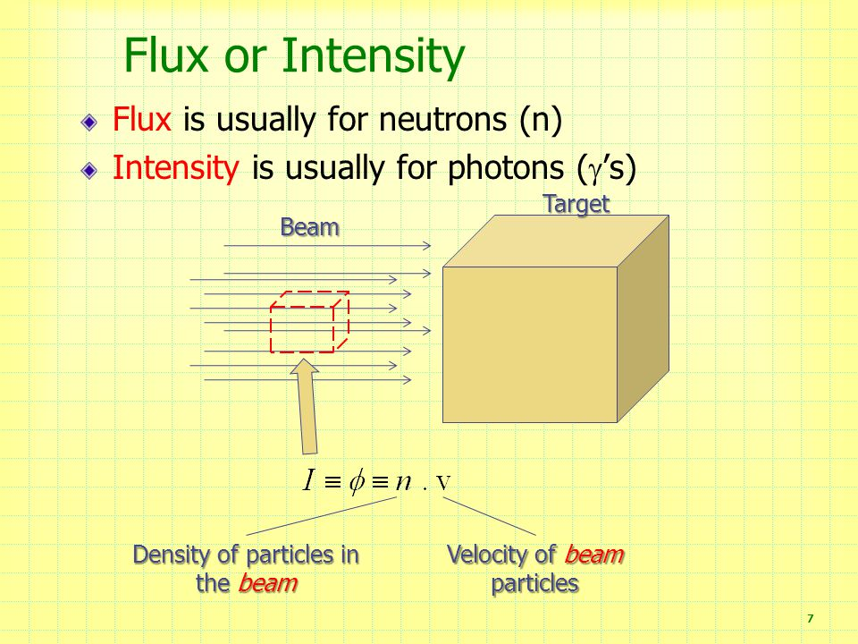 Flux or Intensity Flux is usually for neutrons (n)