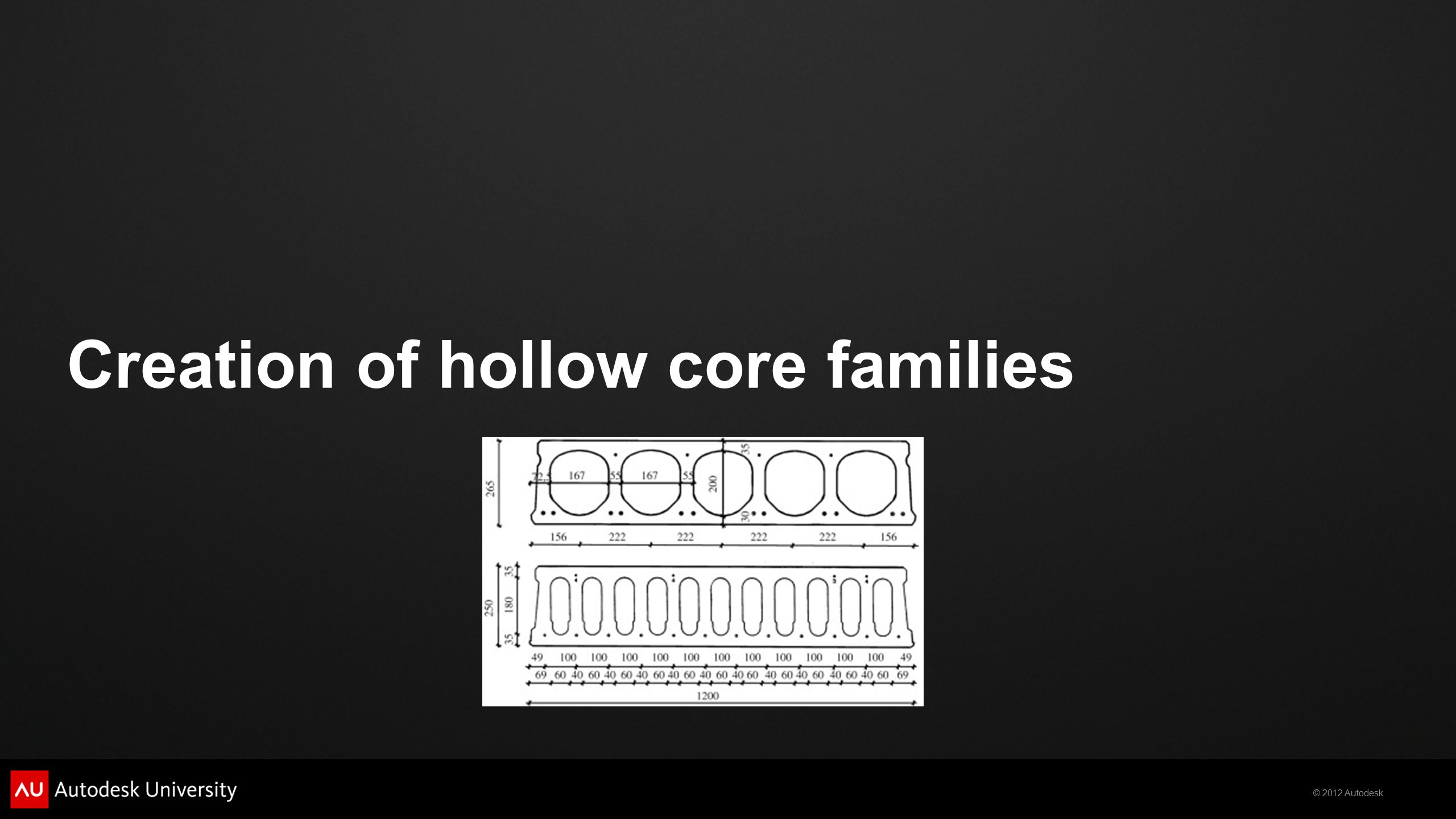 Creation of hollow core families