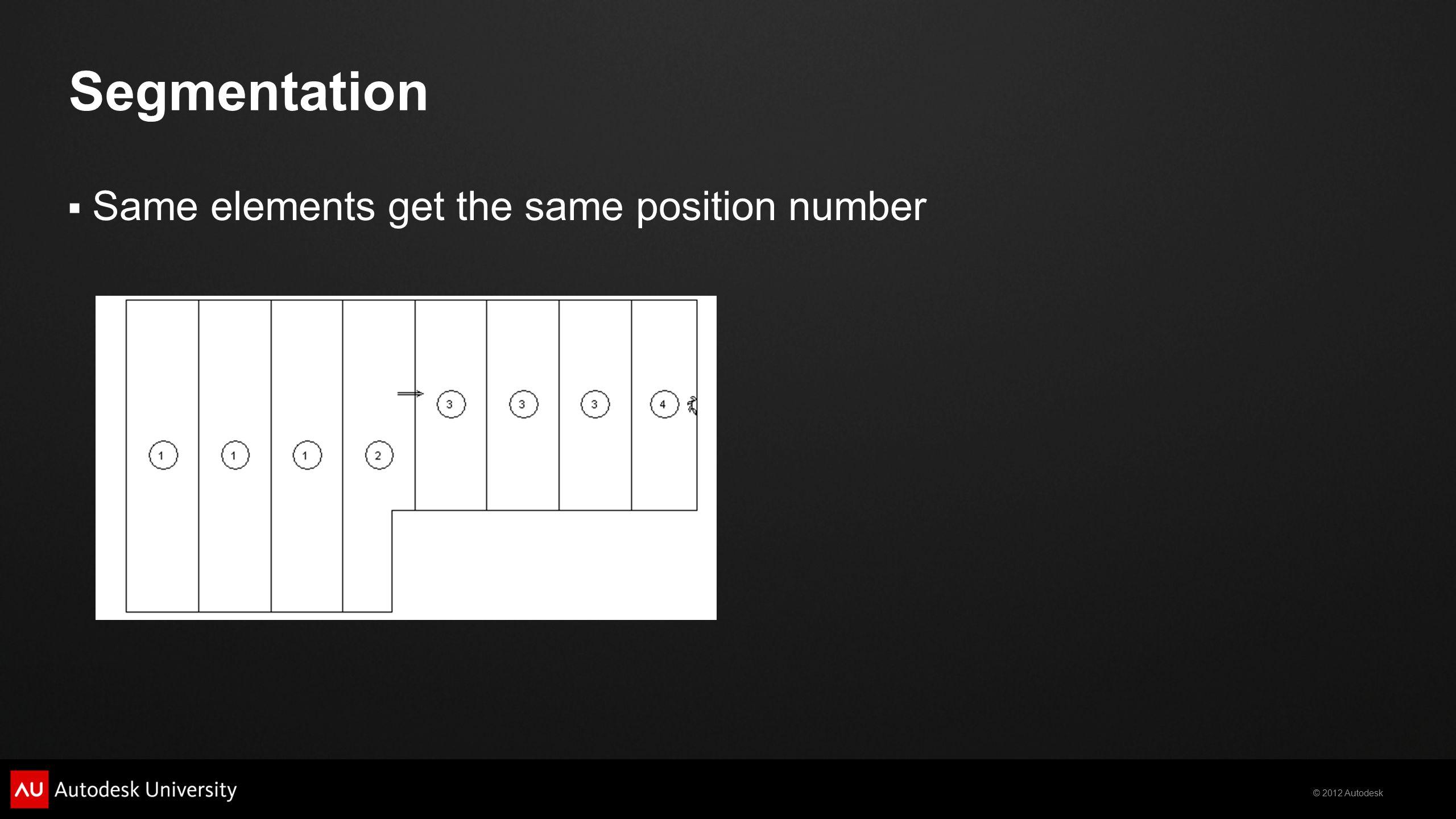 Segmentation Same elements get the same position number
