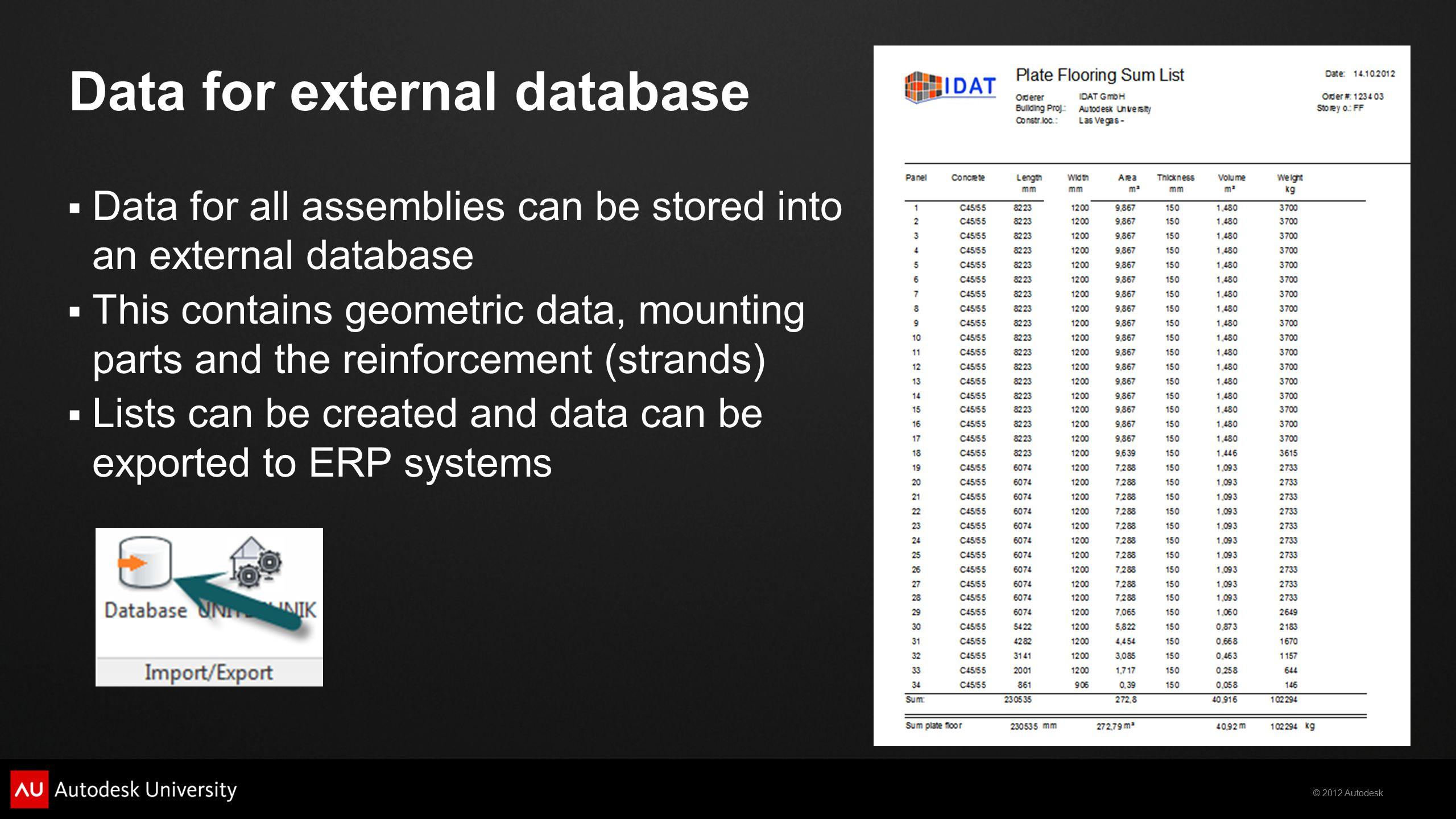 Data for external database