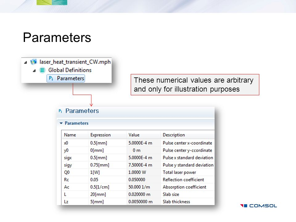 Parameters These numerical values are arbitrary and only for illustration purposes