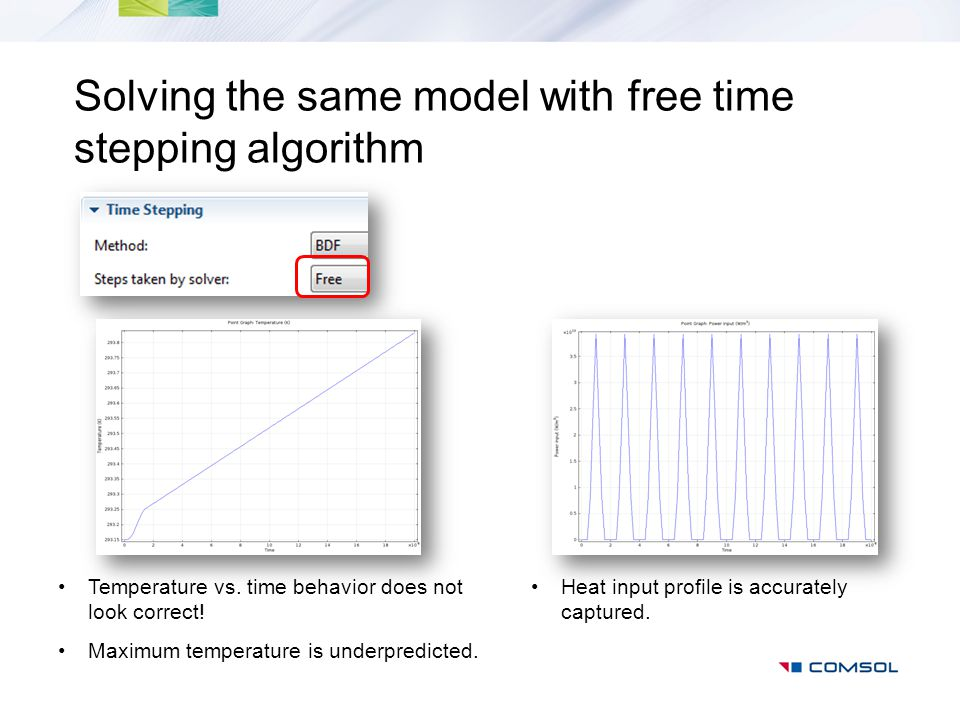 Solving the same model with free time stepping algorithm
