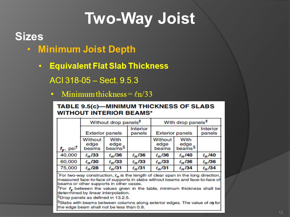 Two-Way Joist Sizes Minimum Joist Depth Equivalent Flat Slab Thickness