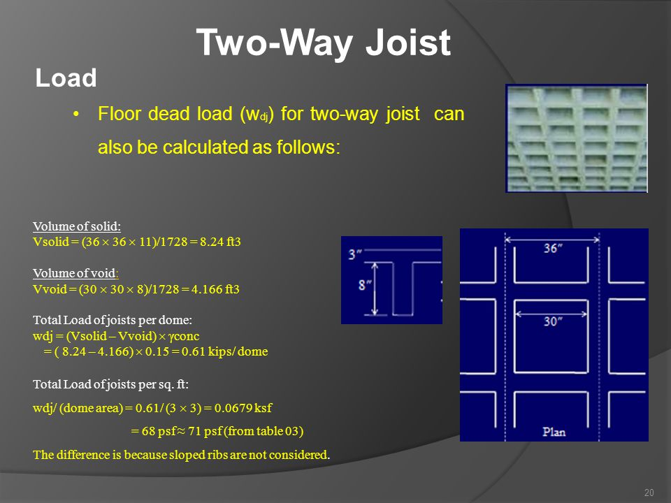 Two-Way Joist Load. Floor dead load (wdj) for two-way joist can also be calculated as follows: Volume of solid: