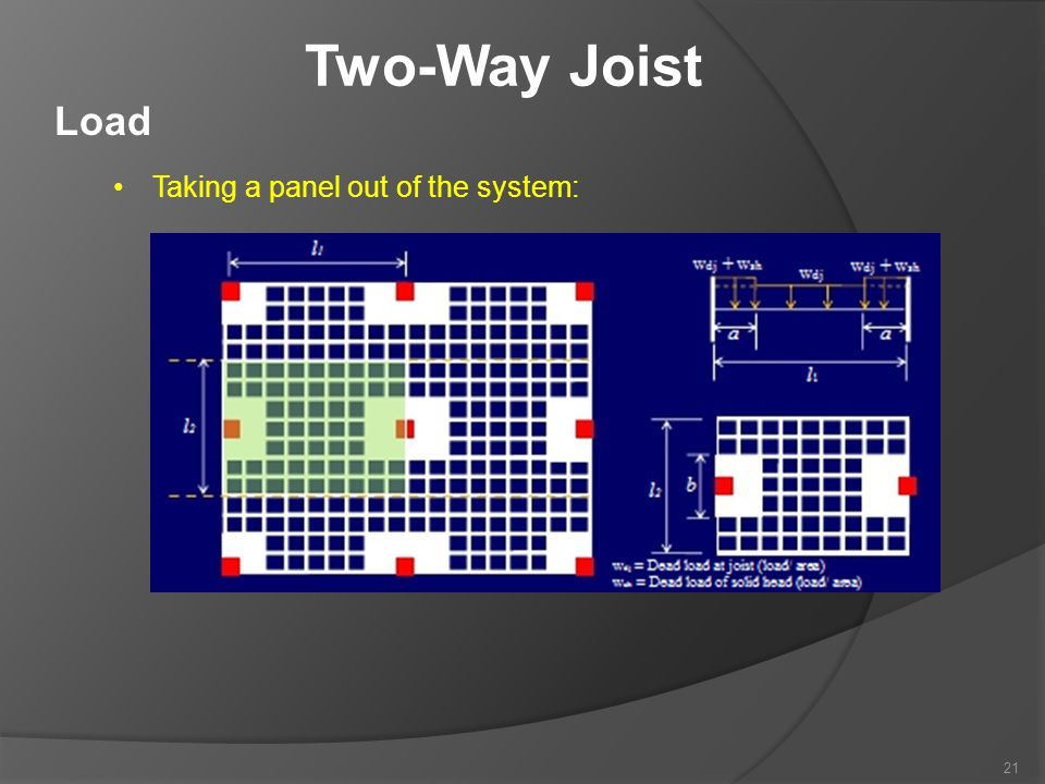 Two-Way Joist Load Taking a panel out of the system: