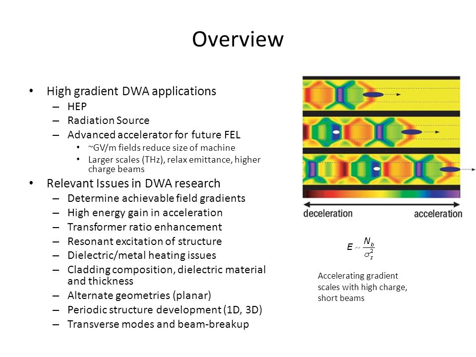 Overview High gradient DWA applications