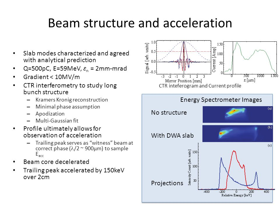 Beam structure and acceleration