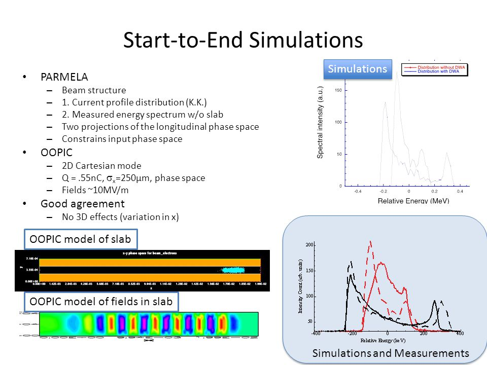 Start-to-End Simulations
