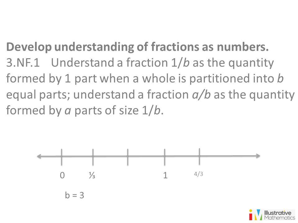 Develop understanding of fractions as numbers.