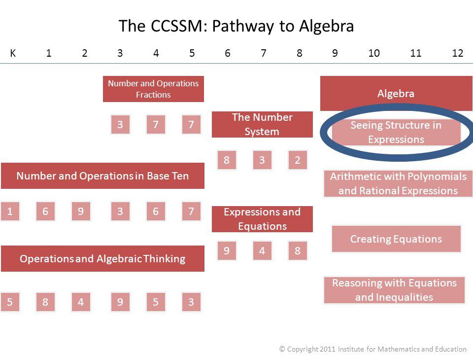 The CCSSM: Pathway to Algebra