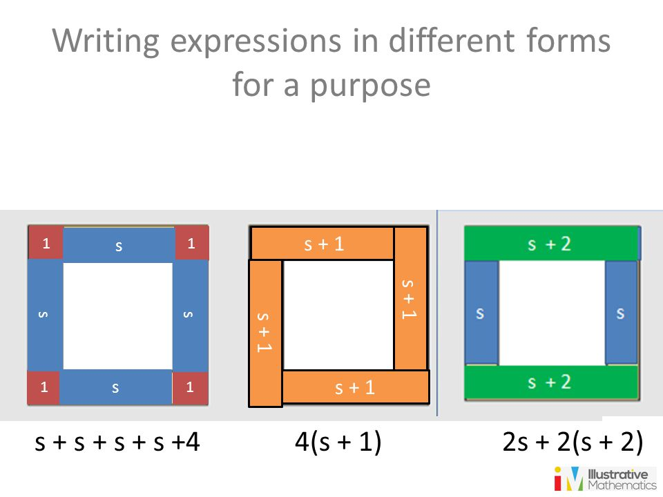 Writing expressions in different forms for a purpose