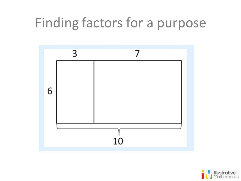 Finding factors for a purpose