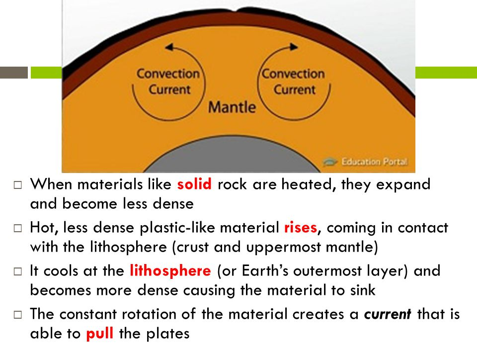 When materials like solid rock are heated, they expand and become less dense