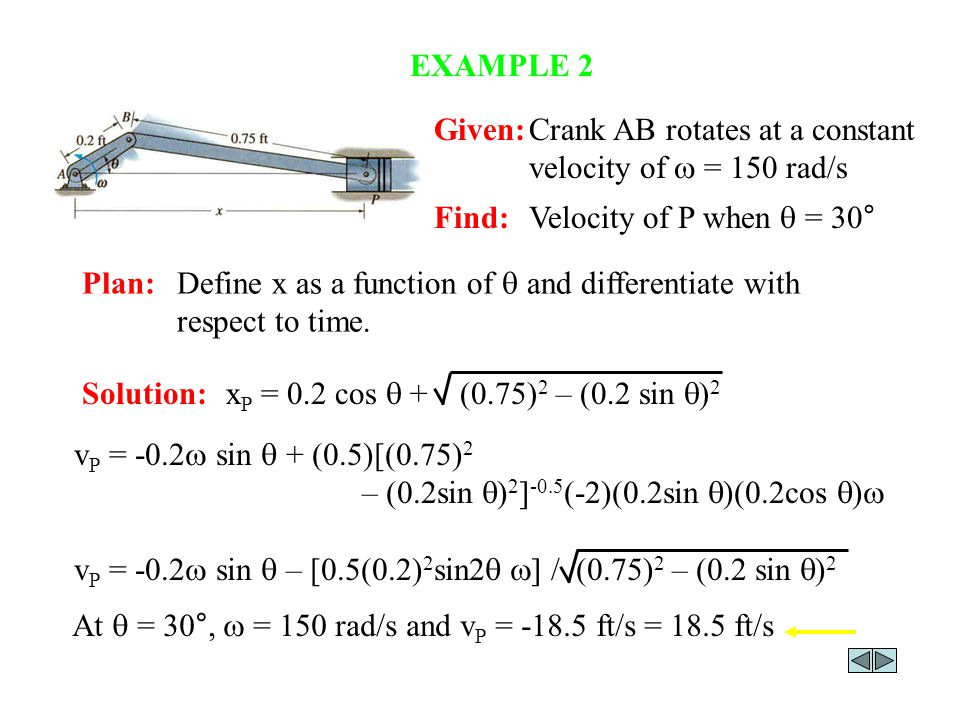 EXAMPLE 2 Given: Crank AB rotates at a constant velocity of w = 150 rad/s. Find: Velocity of P when q = 30°
