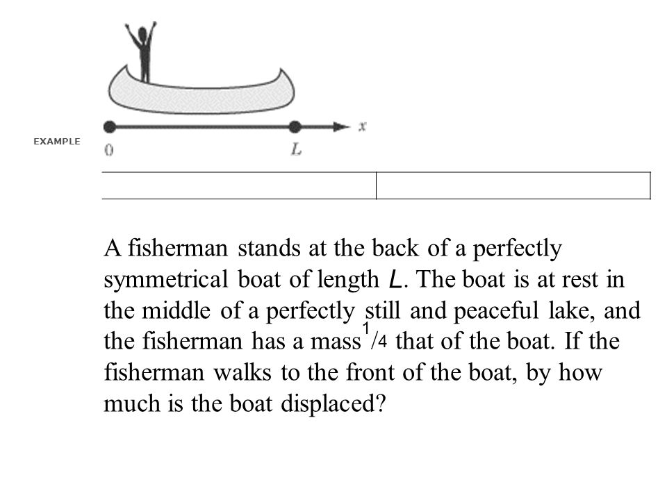 A fisherman stands at the back of a perfectly symmetrical boat of length L. The boat is at rest in the middle of a perfectly still and peaceful lake, and the fisherman has a mass1/4 that of the boat. If the fisherman walks to the front of the boat, by how much is the boat displaced