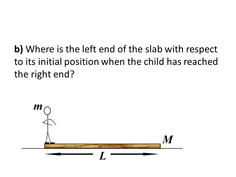 b) Where is the left end of the slab with respect to its initial position when the child has reached the right end