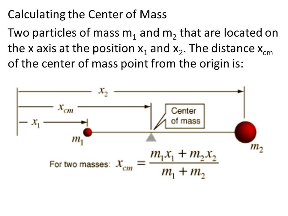 Calculating the Center of Mass