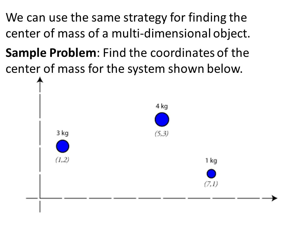 We can use the same strategy for finding the center of mass of a multi-dimensional object.