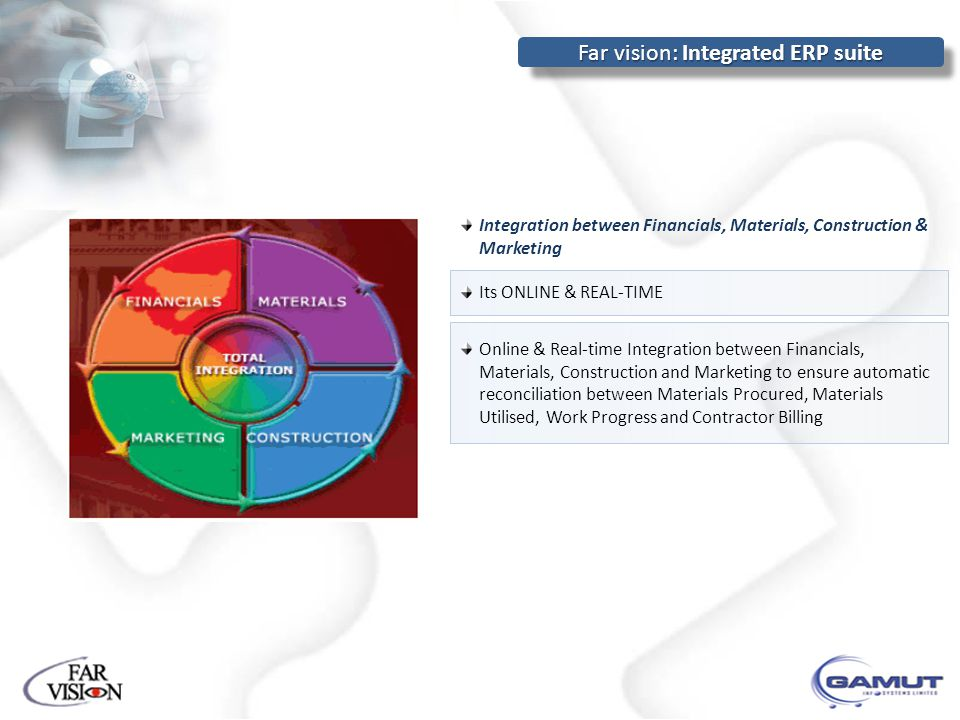 Far vision: Integrated ERP suite