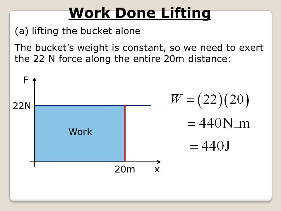 Work Done Lifting (a) lifting the bucket alone
