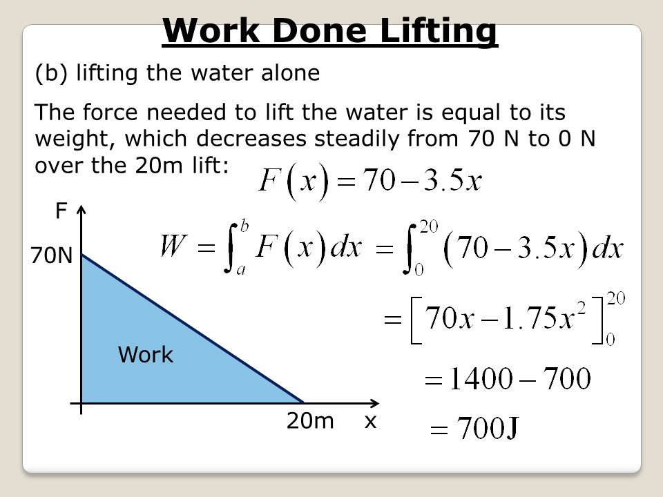 Work Done Lifting (b) lifting the water alone