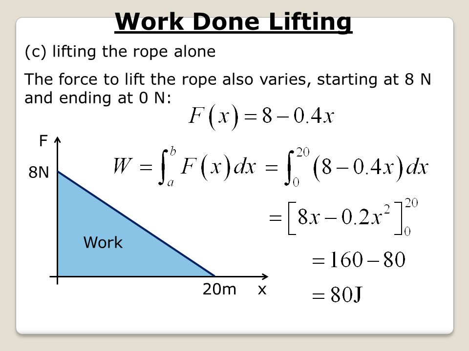 Work Done Lifting (c) lifting the rope alone
