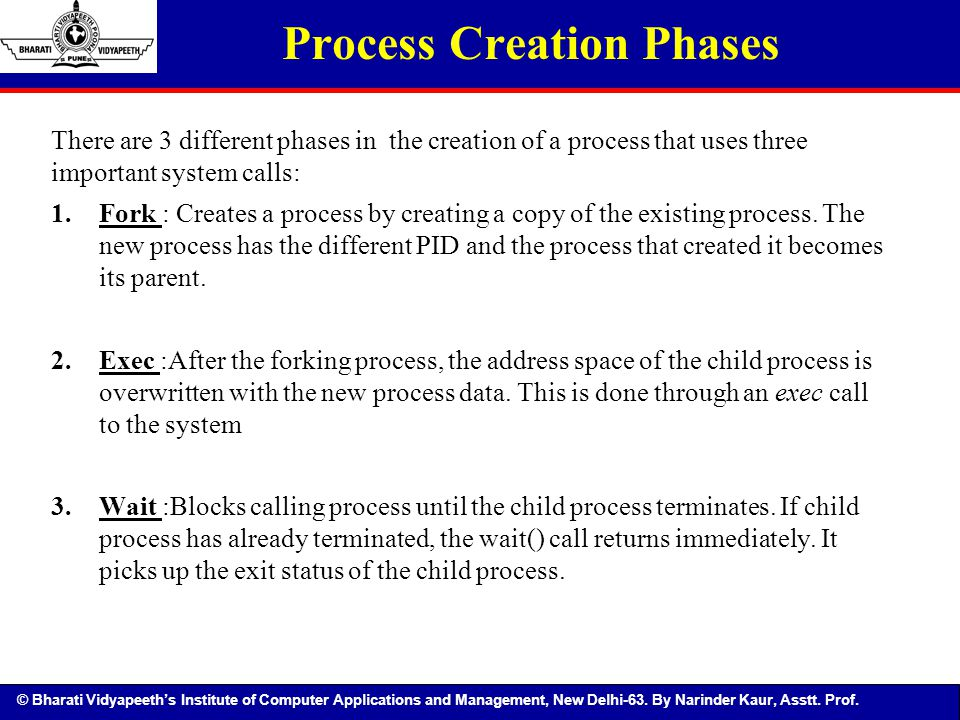 Process Creation Phases