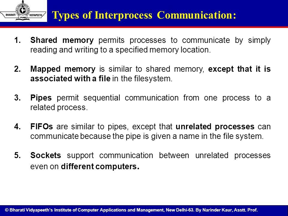 Types of Interprocess Communication: