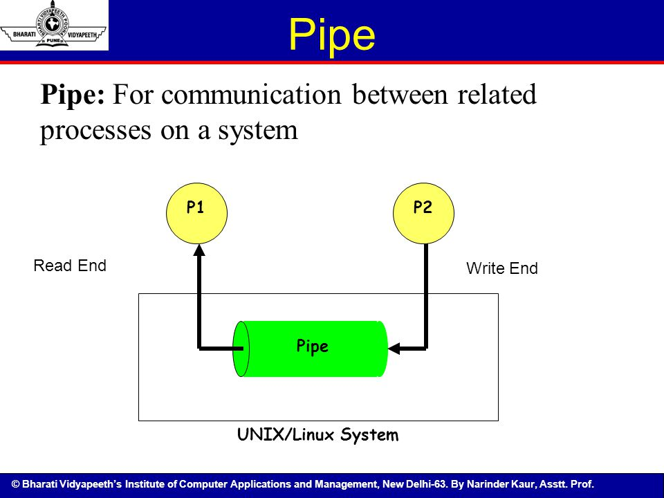 Pipe Pipe: For communication between related processes on a system P1