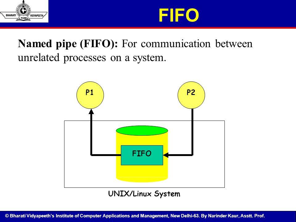FIFO Named pipe (FIFO): For communication between unrelated processes on a system. P1. P2. UNIX/Linux System.